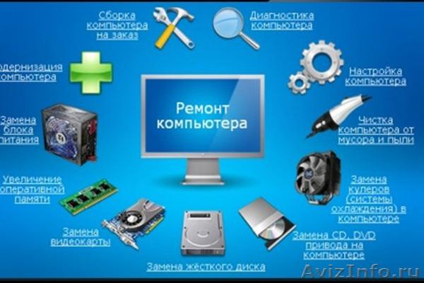 Объявление ремонт компьютеров выезд на дом